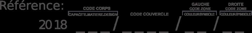 Code référence pour les corbeilles multi-bacs 2 zones