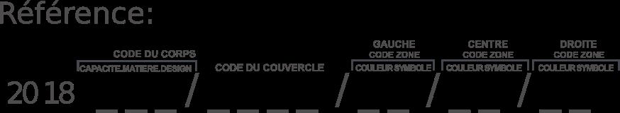 Code référence pour les corbeilles multi-bacs 3 zones